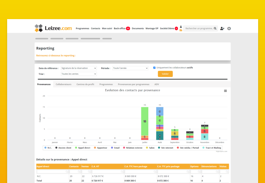 Page de reporting Leizee